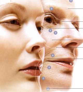 白醋洗脸的正确方法:减轻皱纹